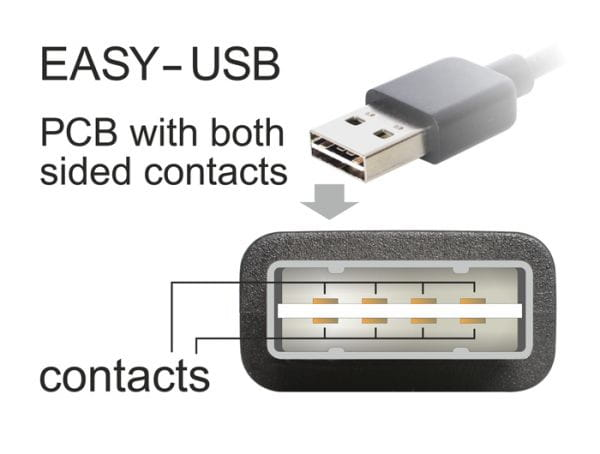 Delock Kabel / Adapter 85158 3