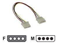 inLine Kabel / Adapter 29650 1
