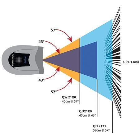 Datalogic Scanner QD2131-WHK1S 3