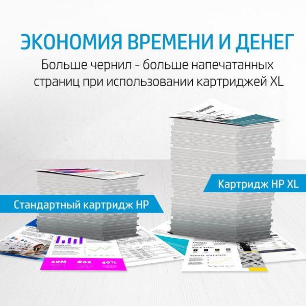 HP  Tintenpatronen 3YL85AE#BGY 5